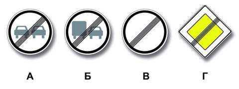 Какой из знаков отменяет все ограничения, введенные ранее запрещающими знаками?